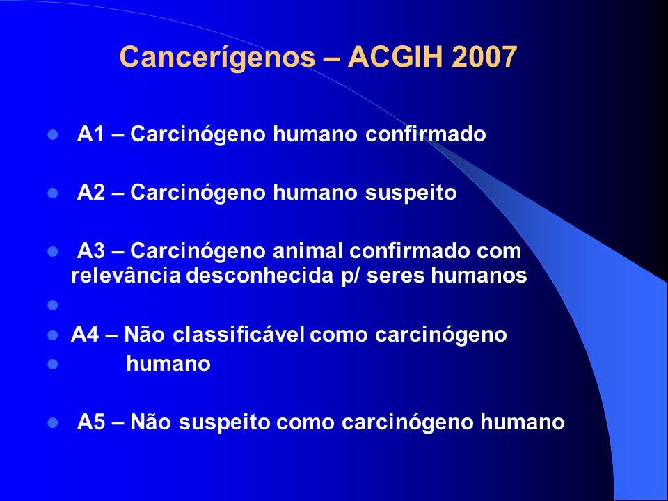 Cancerígenos – ACGIH 2007 A1 – Carcinógeno humano confirmado