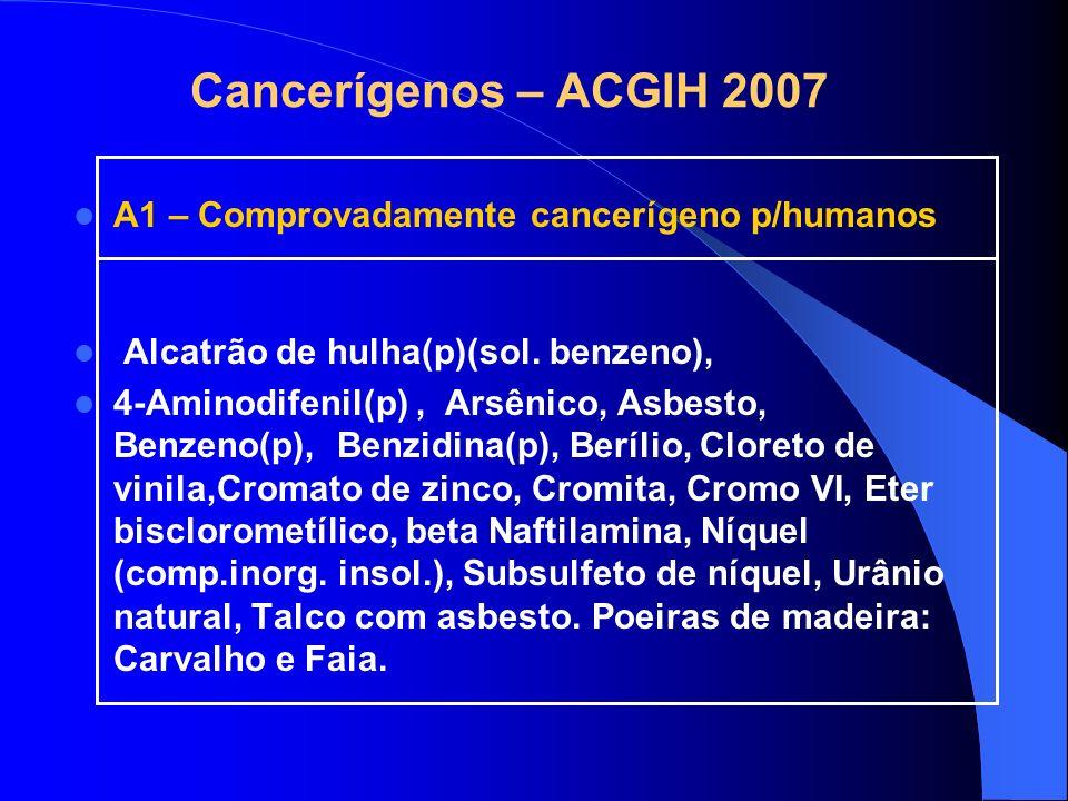 Cancerígenos – ACGIH 2007 A1 – Comprovadamente cancerígeno p/humanos