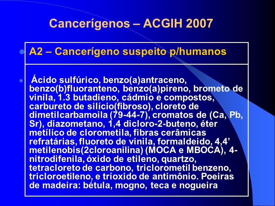 A2 – Cancerígeno suspeito p/humanos