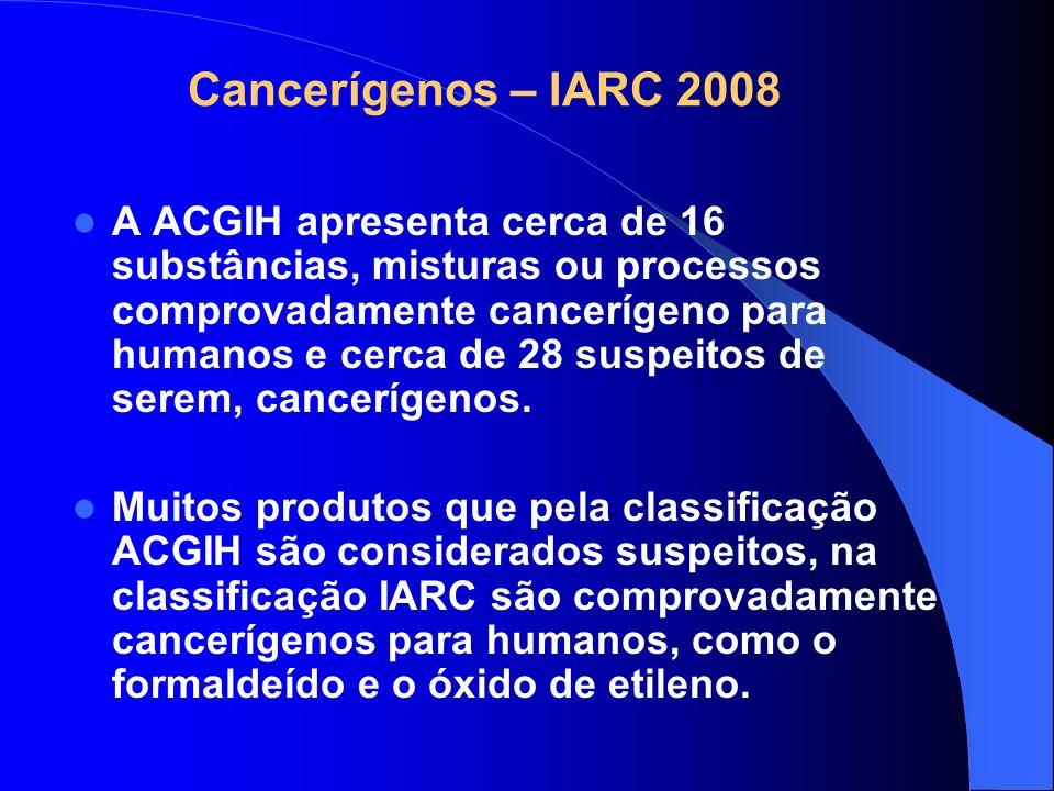 Cancerígenos – IARC 2008