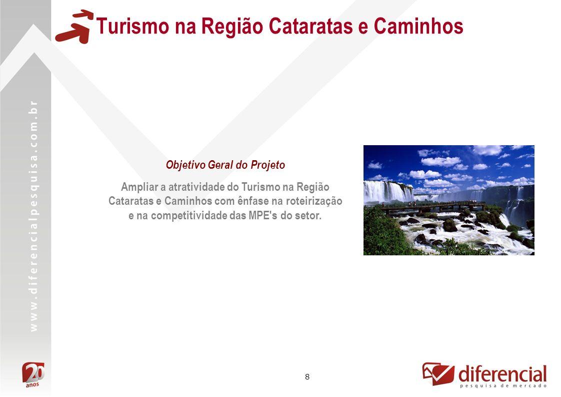 Turismo na Região Cataratas e Caminhos