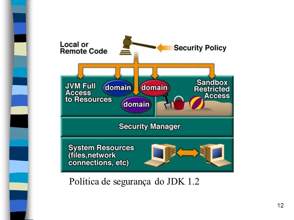 Política de segurança do JDK 1.2