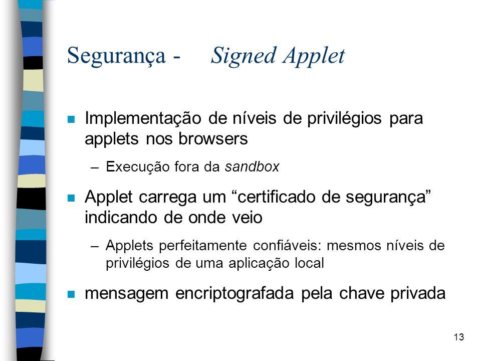 Segurança - Signed Applet