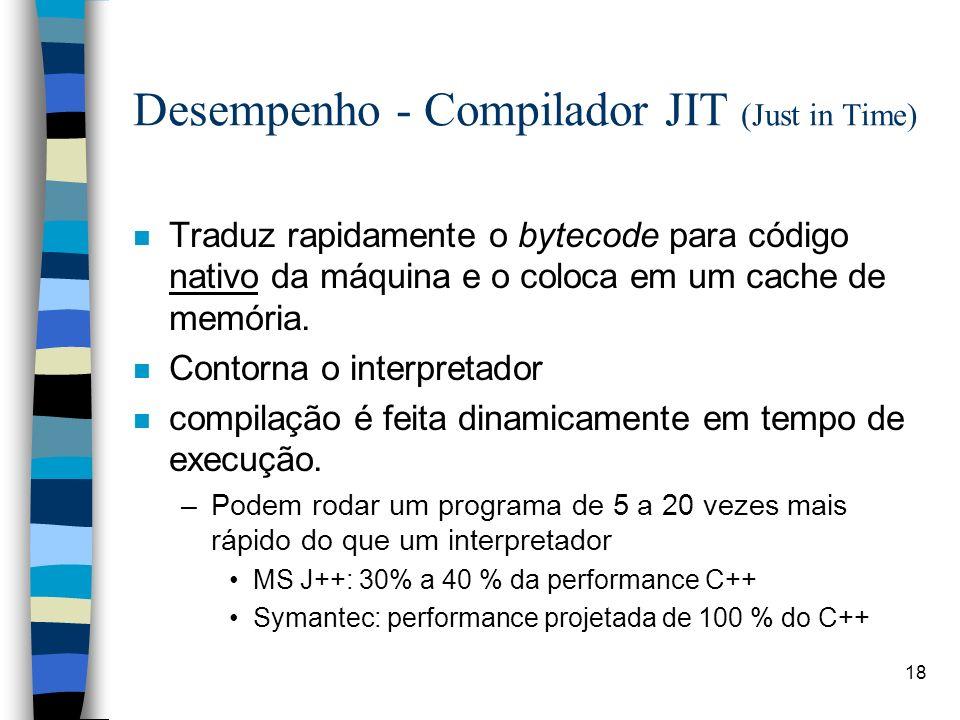 Desempenho - Compilador JIT (Just in Time)