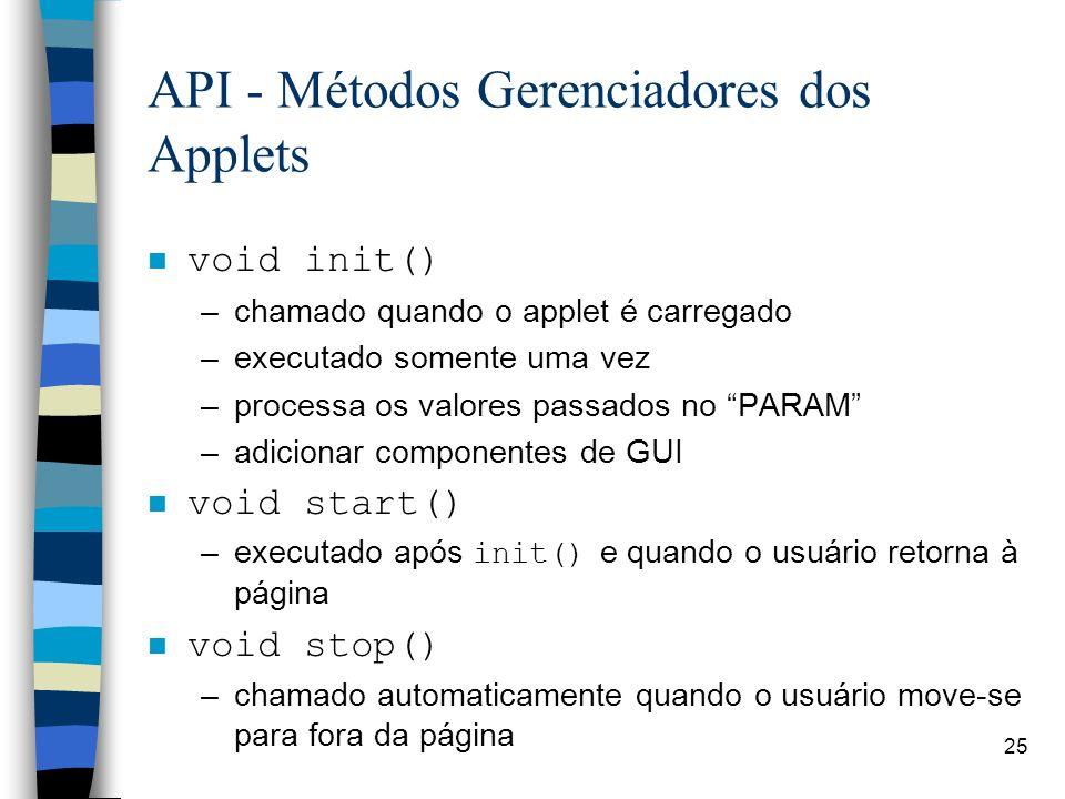 API - Métodos Gerenciadores dos Applets
