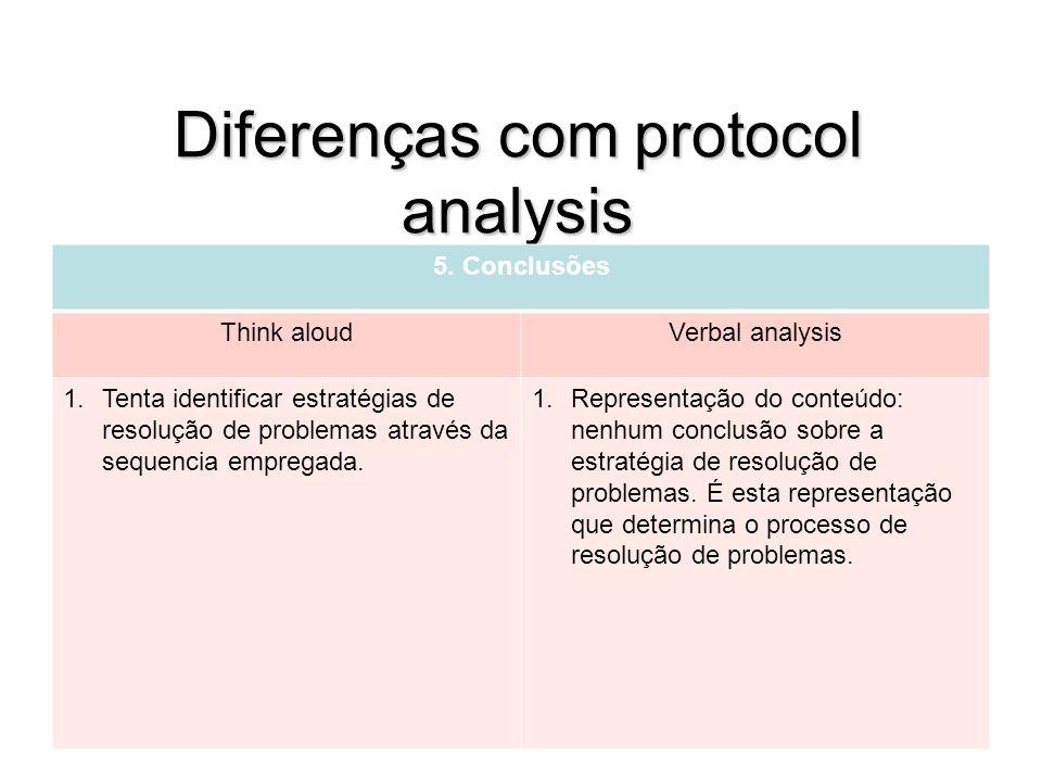 Diferenças com protocol analysis