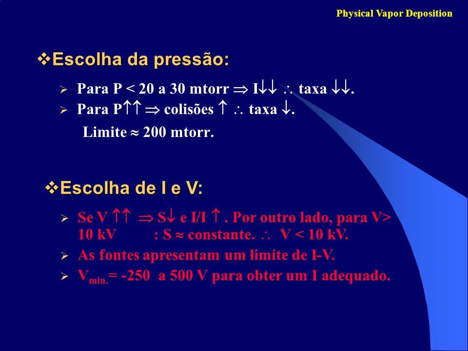 Escolha da pressão: Escolha de I e V: