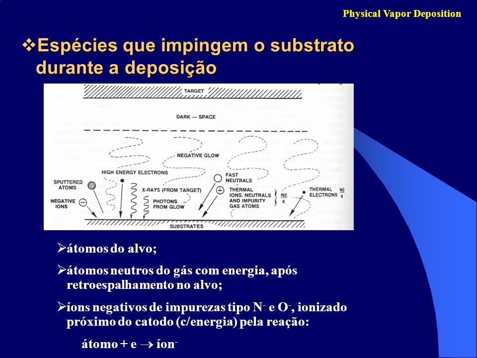Espécies que impingem o substrato durante a deposição