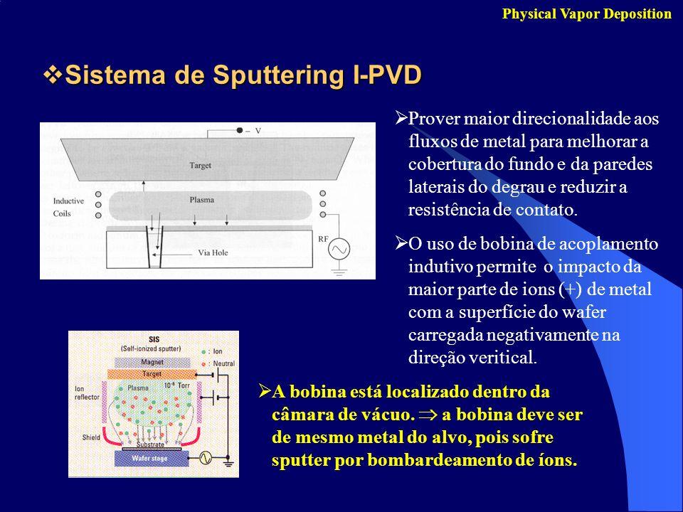 Sistema de Sputtering I-PVD