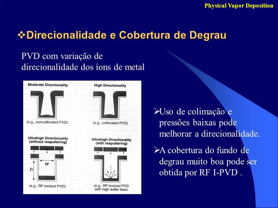 Direcionalidade e Cobertura de Degrau