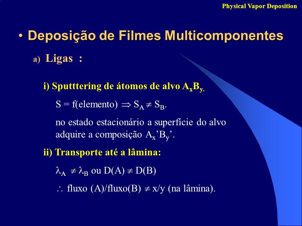 Deposição de Filmes Multicomponentes