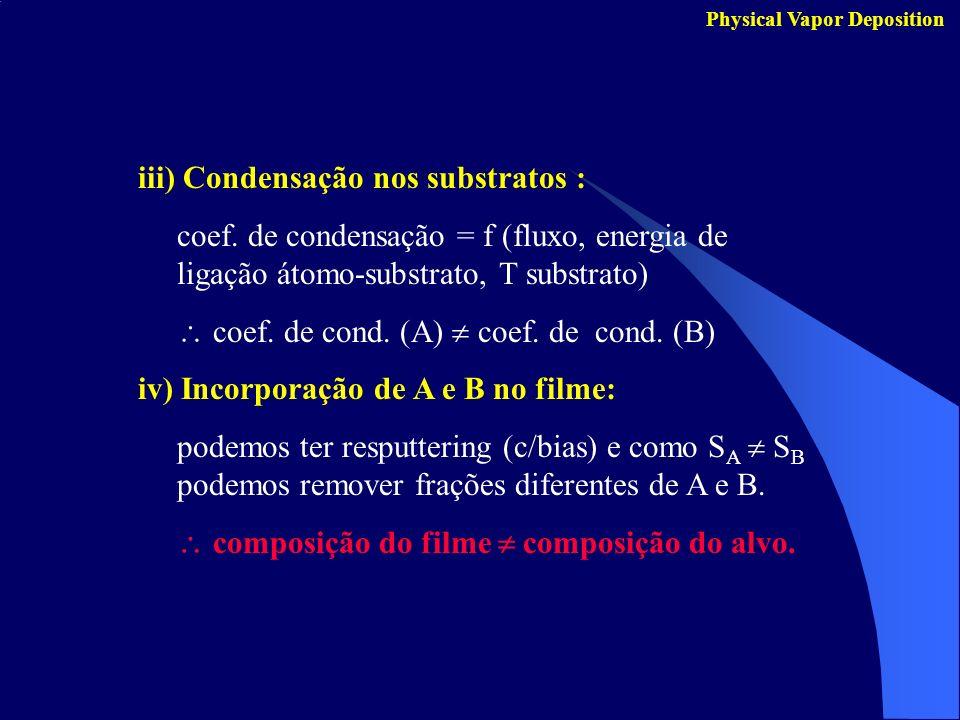 iii) Condensação nos substratos :