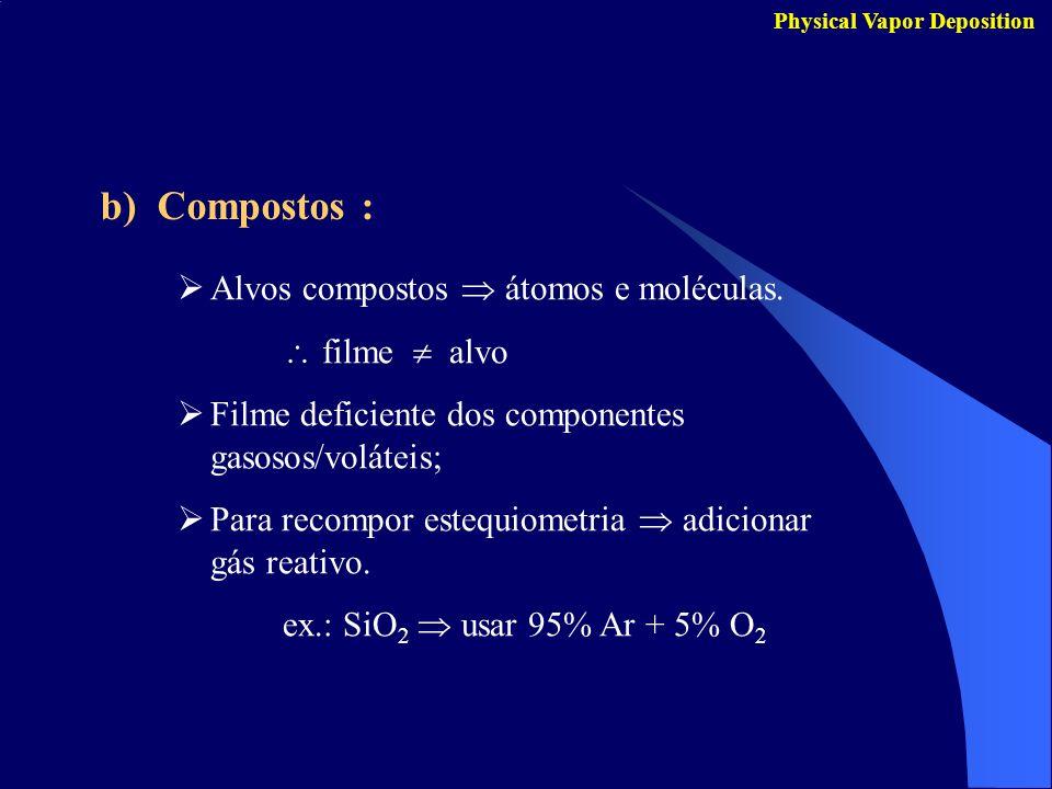 b) Compostos : Alvos compostos  átomos e moléculas.  filme  alvo