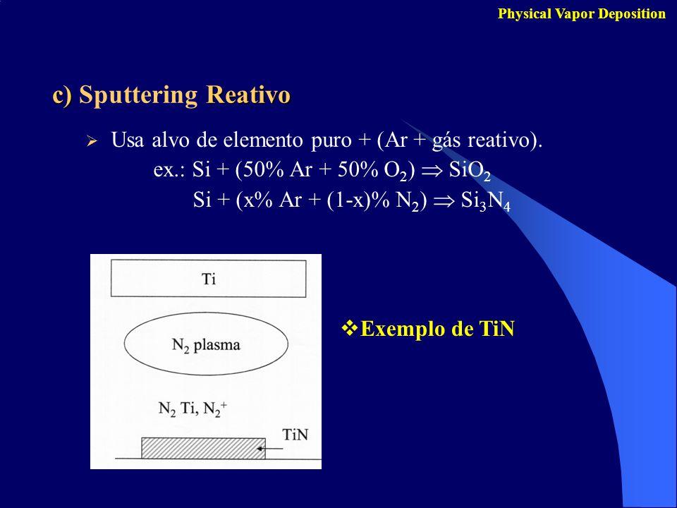 c) Sputtering Reativo Usa alvo de elemento puro + (Ar + gás reativo).
