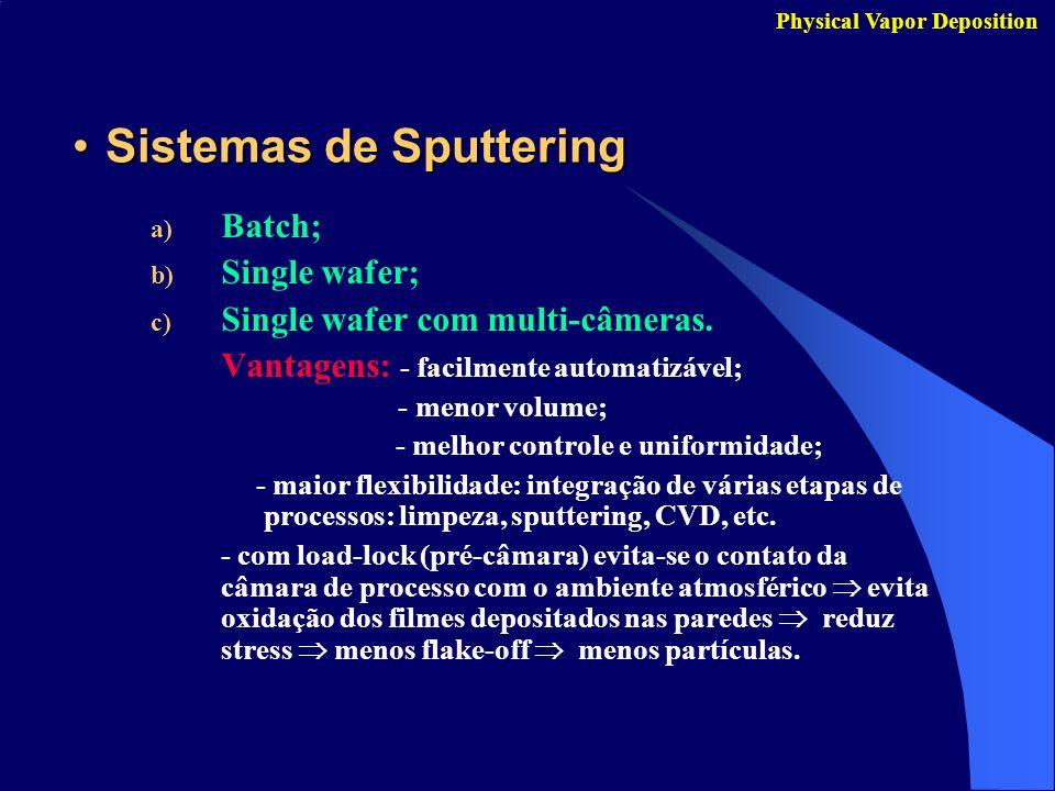 Sistemas de Sputtering