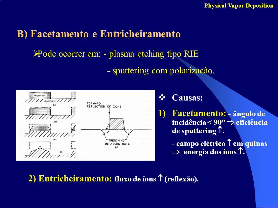 B) Facetamento e Entricheiramento
