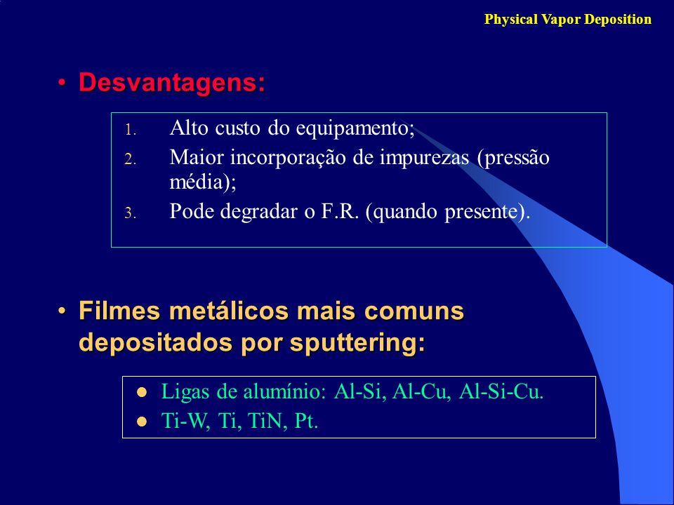 Filmes metálicos mais comuns depositados por sputtering: