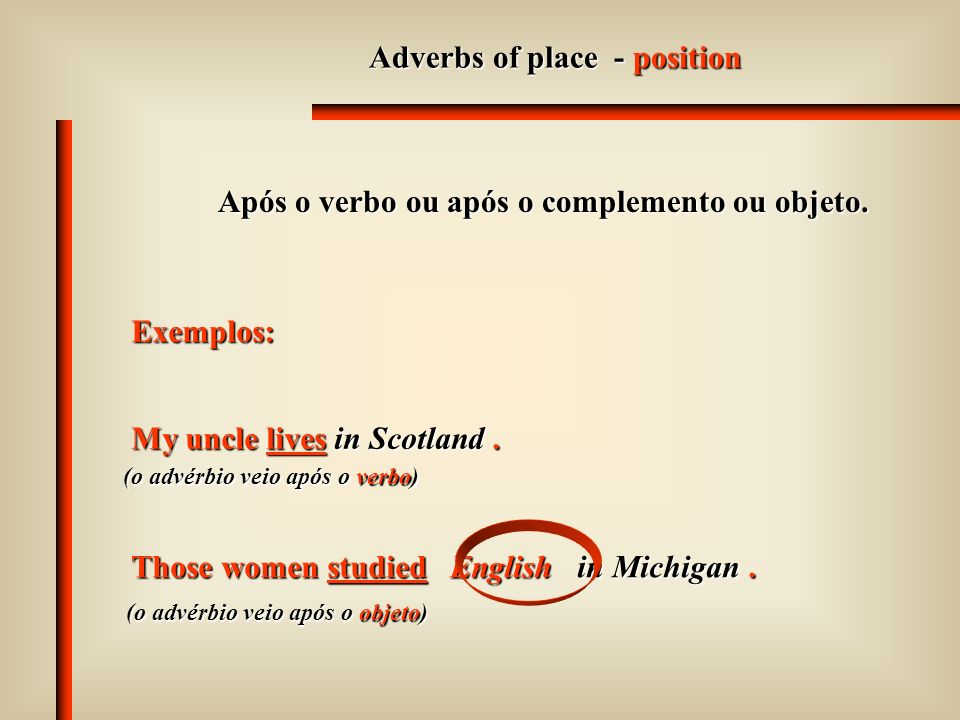 Adverbs of place - position