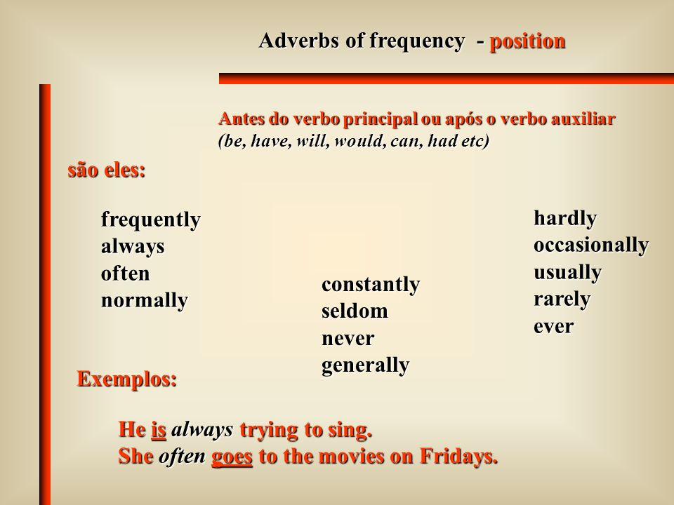 Adverbs of frequency - position