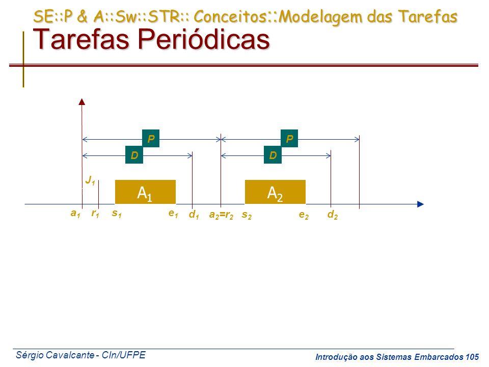 SE::P & A::Sw::STR:: Conceitos::Modelagem das Tarefas Tarefas Periódicas