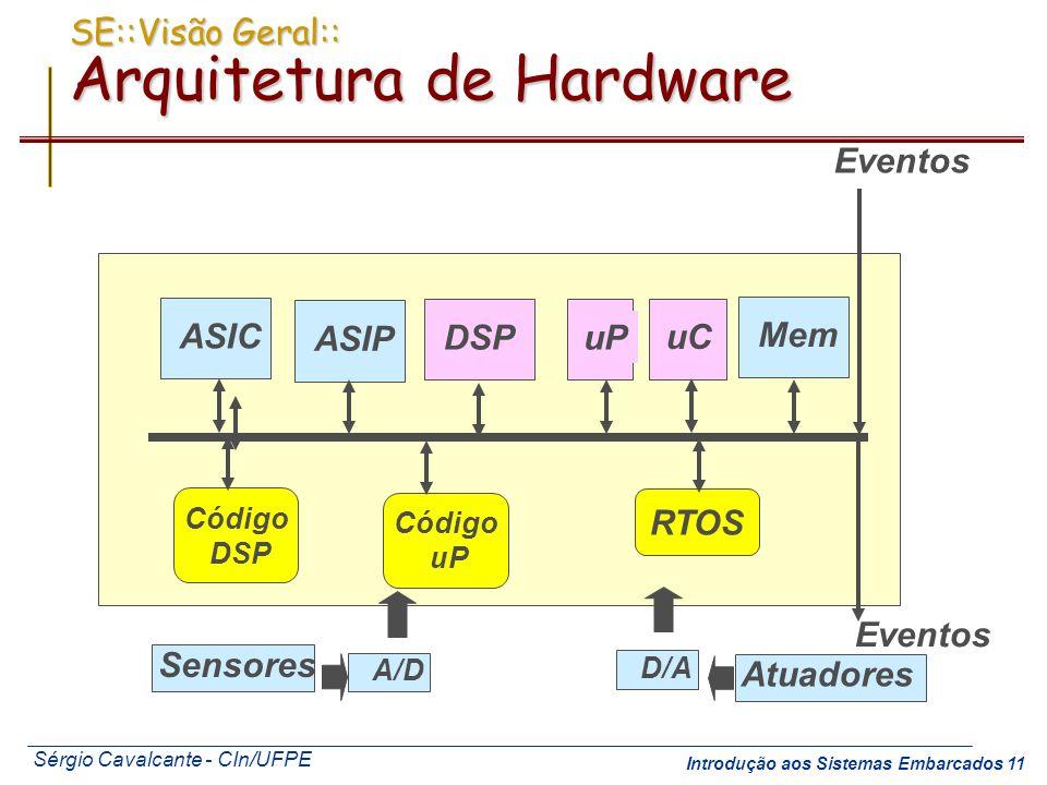 SE::Visão Geral:: Arquitetura de Hardware