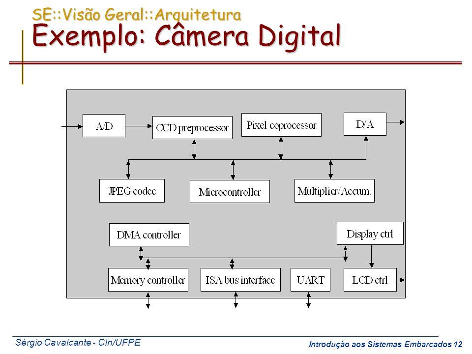 SE::Visão Geral::Arquitetura Exemplo: Câmera Digital