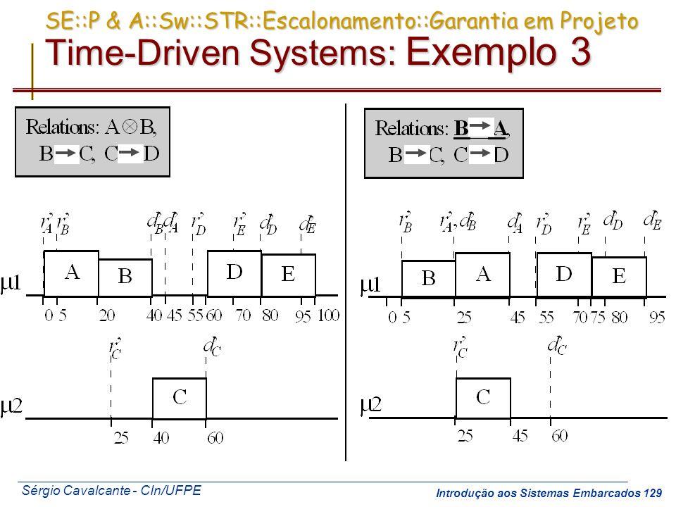 SE::P & A::Sw::STR::Escalonamento::Garantia em Projeto Time-Driven Systems: Exemplo 3