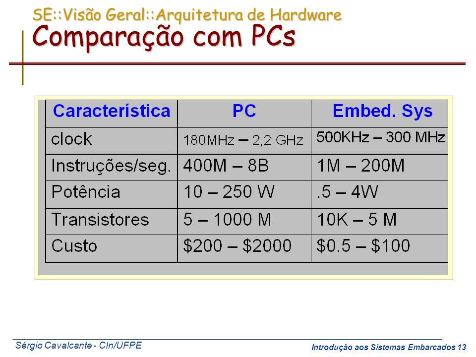 SE::Visão Geral::Arquitetura de Hardware Comparação com PCs