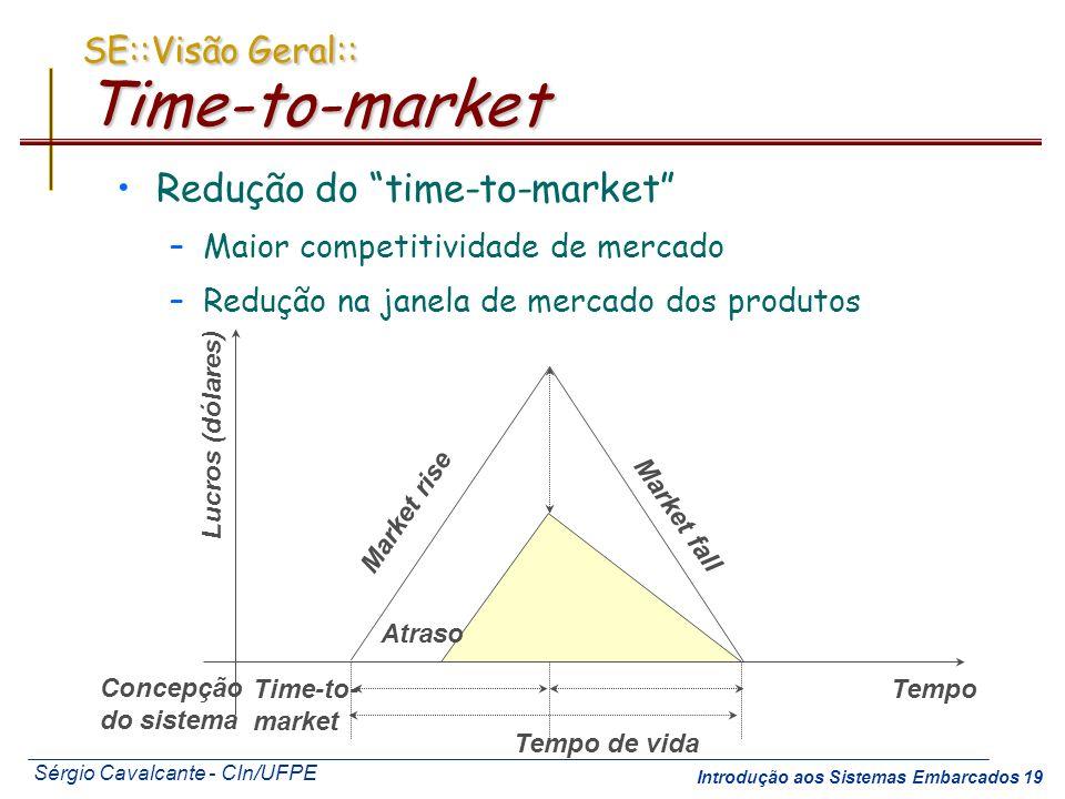 SE::Visão Geral:: Time-to-market