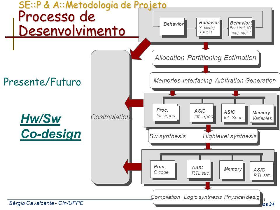 SE::P & A::Metodologia de Projeto Processo de Desenvolvimento
