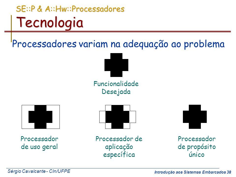 SE::P & A::Hw::Processadores Tecnologia