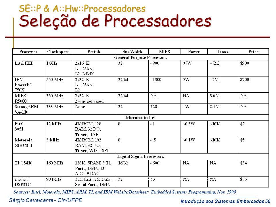 SE::P & A::Hw::Processadores Seleção de Processadores