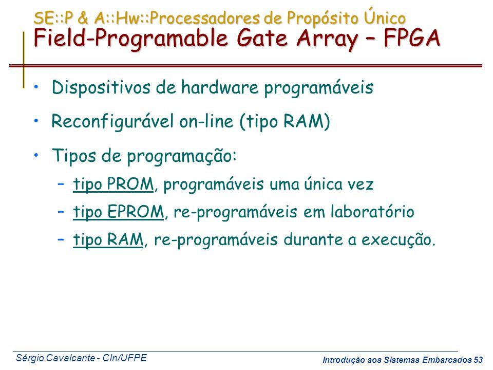 Dispositivos de hardware programáveis