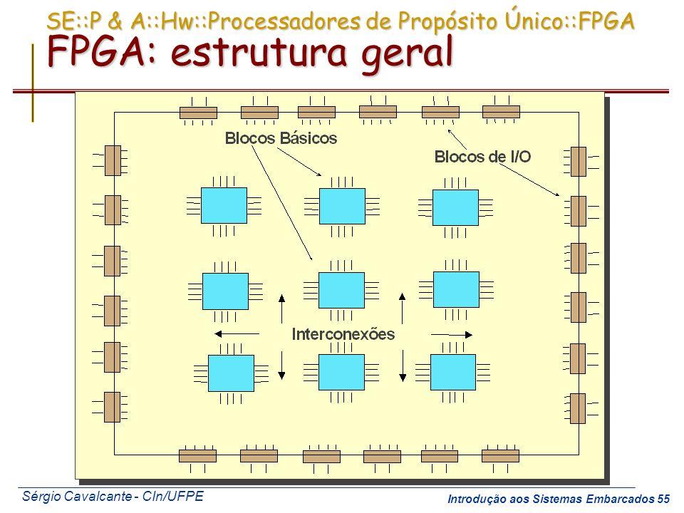 SE::P & A::Hw::Processadores de Propósito Único::FPGA FPGA: estrutura geral