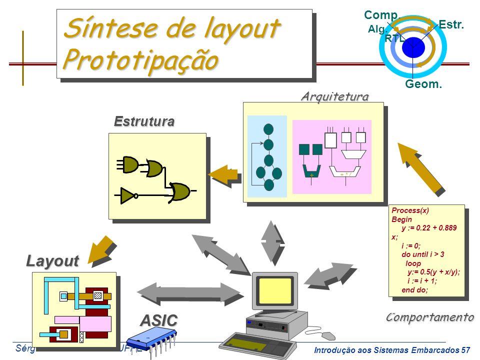 Especificação Inicial Síntese lógica Síntese algorítmica (alto nível)