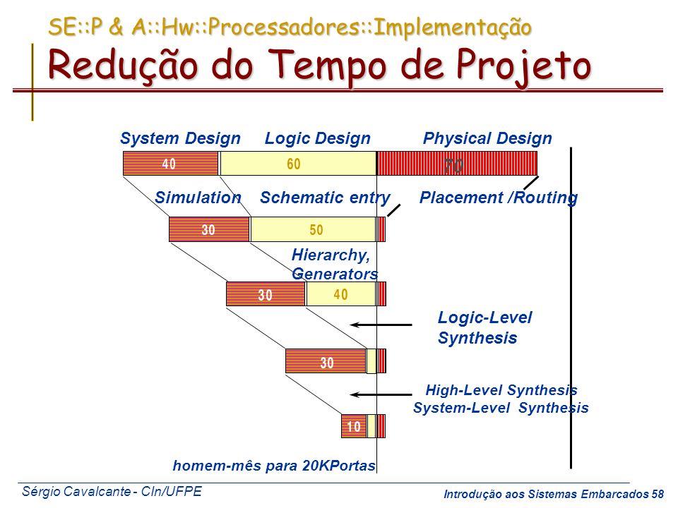 SE::P & A::Hw::Processadores::Implementação Redução do Tempo de Projeto