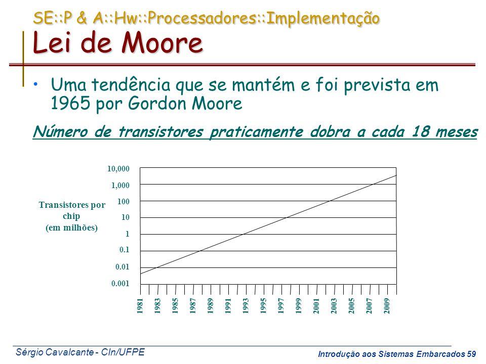 SE::P & A::Hw::Processadores::Implementação Lei de Moore