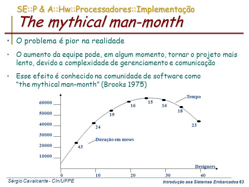 SE::P & A::Hw::Processadores::Implementação The mythical man-month