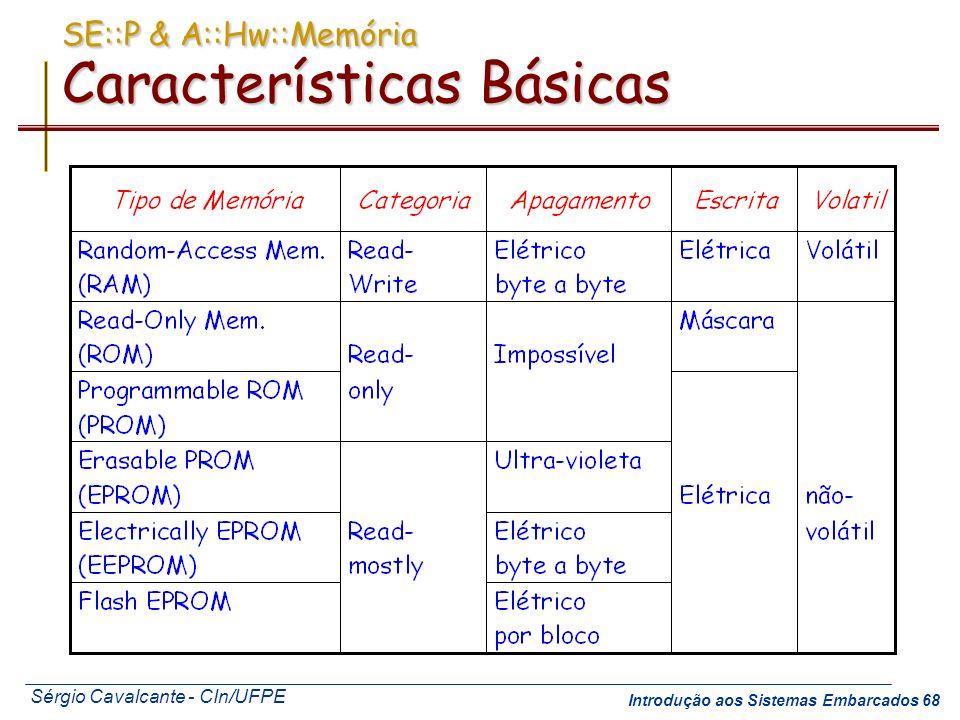 SE::P & A::Hw::Memória Características Básicas