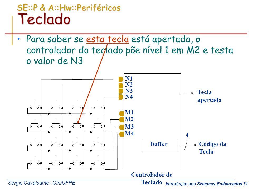 SE::P & A::Hw::Periféricos Teclado