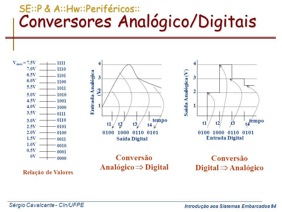 SE::P & A::Hw::Periféricos:: Conversores Analógico/Digitais