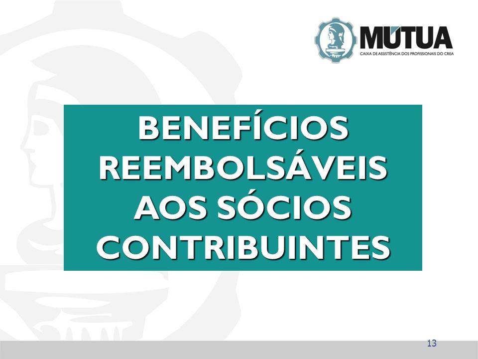BENEFÍCIOS REEMBOLSÁVEIS AOS SÓCIOS CONTRIBUINTES