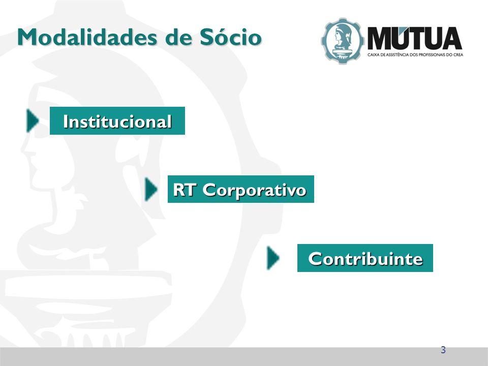Modalidades de Sócio Institucional RT Corporativo Contribuinte 3