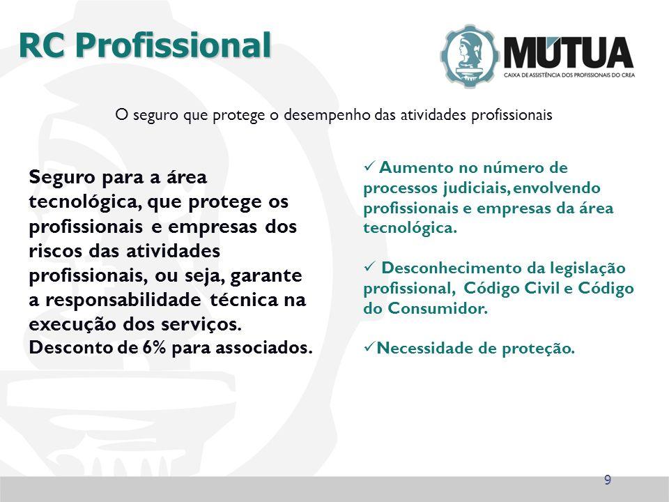 O seguro que protege o desempenho das atividades profissionais