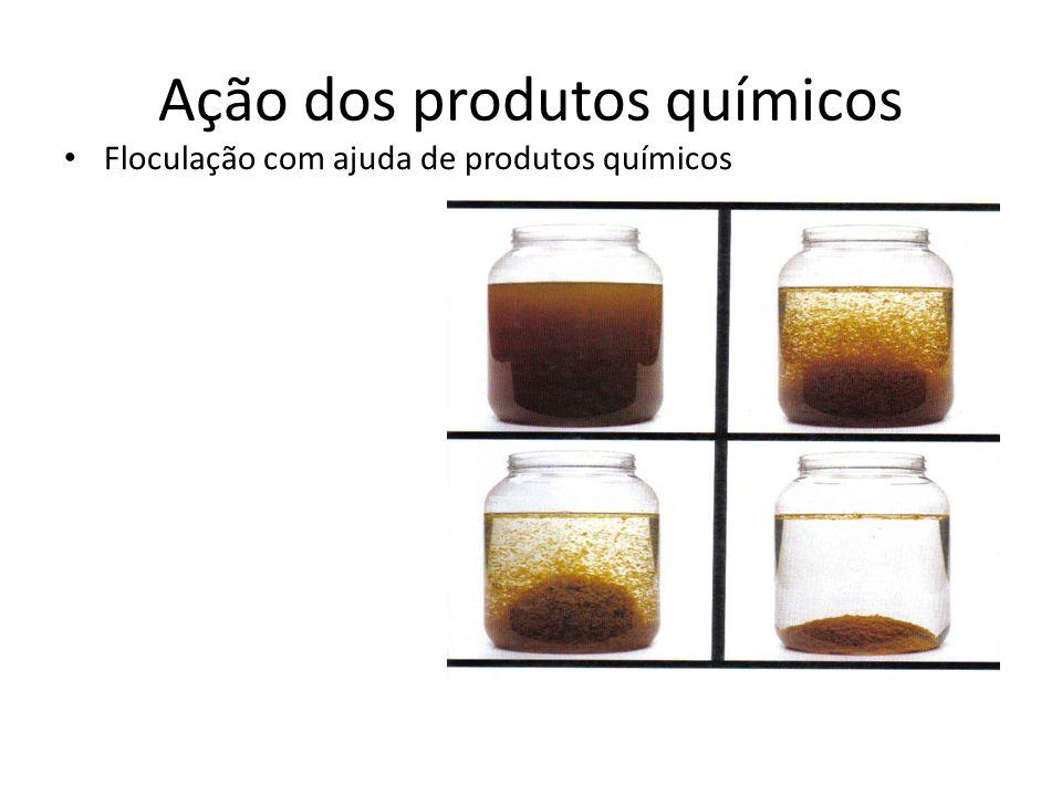 Ação dos produtos químicos
