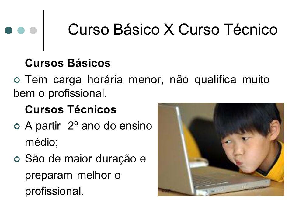 Curso Básico X Curso Técnico