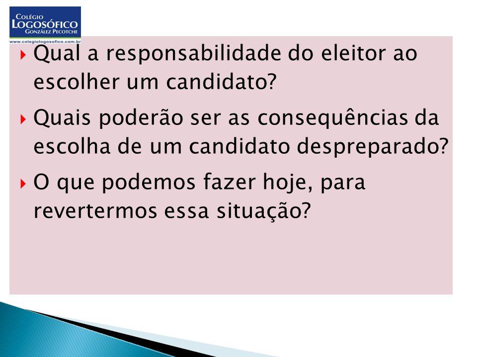 Qual a responsabilidade do eleitor ao escolher um candidato