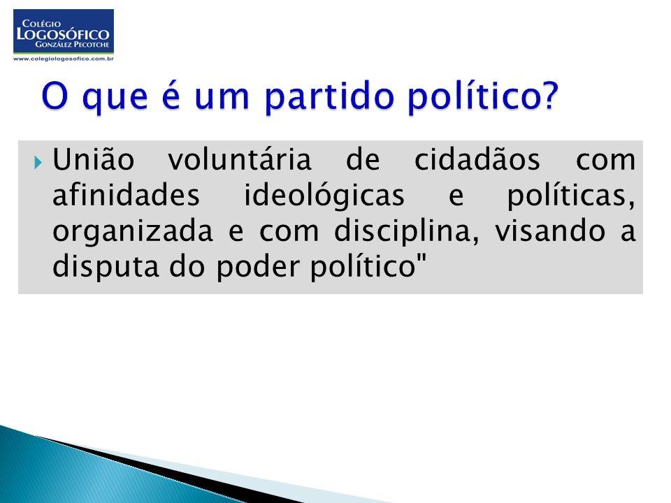 O que é um partido político