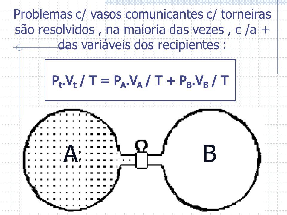 Pt.Vt / T = PA.VA / T + PB.VB / T