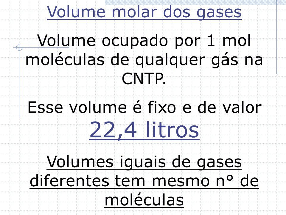 Volume ocupado por 1 mol moléculas de qualquer gás na CNTP.